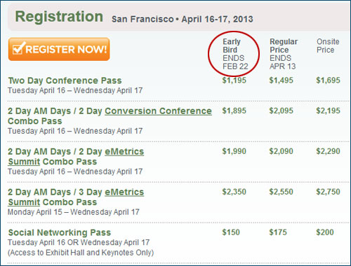 AM Days SF 2013 passes