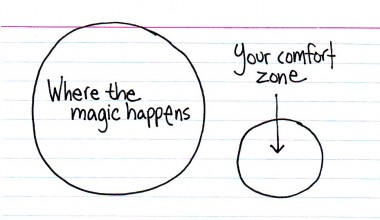 Showing Up Is 80% of Life. Magic Happens Outside Your Comfort Zone!
